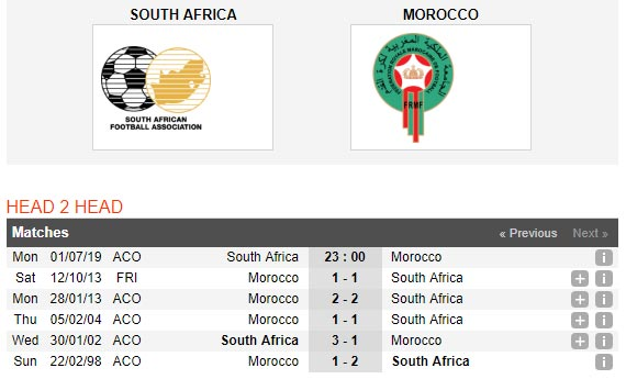 Nam-Phi-vs-Morocco-Cung-vui-voi-1-diem-23h00-ngay-1-7-cup-chau-Phi-Africa-Cup-of-Nations-3