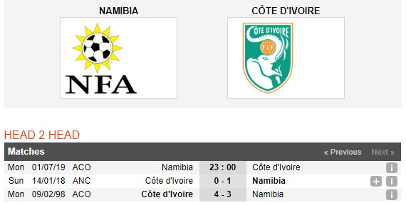 Namibia-vs-Bo-Bien-Nga-Bay-voi-gianh-3-diem-23h00-ngay-1-7-cup-chau-Phi-Africa-Cup-of-Nations-5
