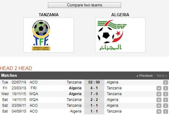 "Tanzania-vs-Algeria-Suc-manh-cua-""bay-cao""-02h00-ngay-2-7-giai-vo-dich-cac-quoc-gia-chau-Phi-CAN-6"