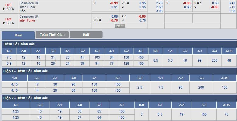 seinajoki-vs-inter-turku-22h30-ngay-01-07-1