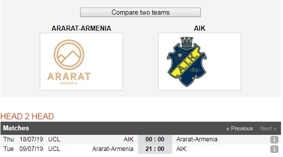 Ararat-Armenia-vs-AIK-Solna-Loi-the-san-nha-21h00-ngay-9-7-giai-vo-dich-cac-CLB-chau-Au-UEFA-Champions-League-6
