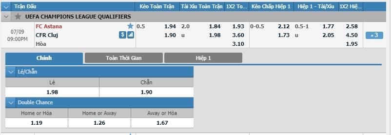 Astana-vs-Cluj-Guc-nga-o-Kazakhstan-20h00-ngay-9-7-vong-so-loai-cup-C1-Champions-League-Qualifiers-1