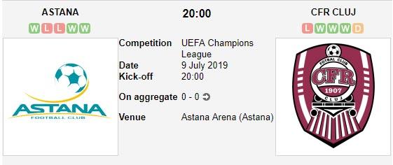 Astana-vs-Cluj-Guc-nga-o-Kazakhstan-20h00-ngay-9-7-vong-so-loai-cup-C1-Champions-League-Qualifiers-2