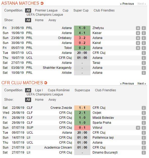 Astana-vs-Cluj-Guc-nga-o-Kazakhstan-20h00-ngay-9-7-vong-so-loai-cup-C1-Champions-League-Qualifiers-3