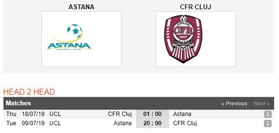 Astana-vs-Cluj-Guc-nga-o-Kazakhstan-20h00-ngay-9-7-vong-so-loai-cup-C1-Champions-League-Qualifiers-4