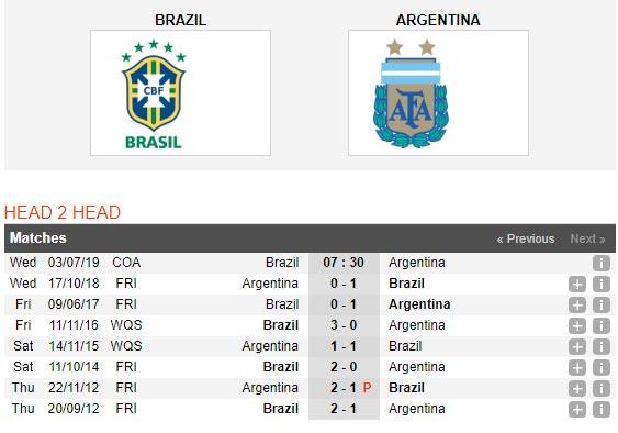 Brazil-vs-Argentina-Chu-nha-vao-chung-ket-07h30-ngay-3-7-giai-vo-dich-Nam-My-Copa-America-3