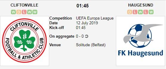 Cliftonville-vs-Haugesund-Noi-dai-mach-bat-bai-01h45-ngay-12-7-giai-vo-dich-cac-CLB-chau-Au-UEFA-Europa-League-1
