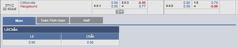 Cliftonville-vs-Haugesund-Noi-dai-mach-bat-bai-01h45-ngay-12-7-giai-vo-dich-cac-CLB-chau-Au-UEFA-Europa-League-3