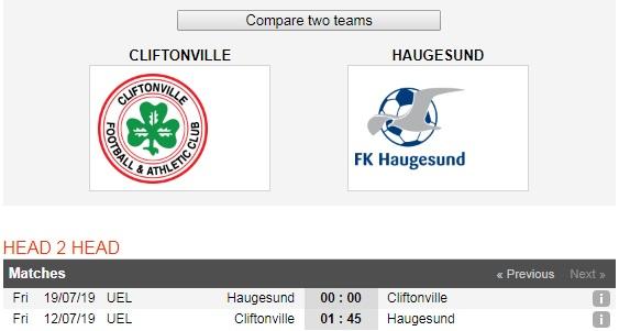Cliftonville-vs-Haugesund-Noi-dai-mach-bat-bai-01h45-ngay-12-7-giai-vo-dich-cac-CLB-chau-Au-UEFA-Europa-League-6