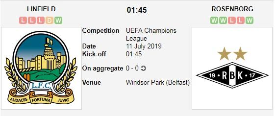 Linfield-vs-Rosenborg-Noi-dai-mach-bat-bai-01h45-ngay-11-7-giai-vo-dich-cac-CLB-chau-Au-UEFA-Champions-League-1