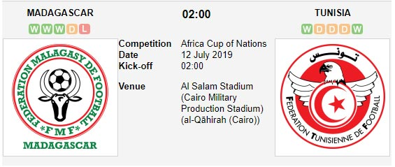 Madagascar-vs-Tunisia-Chien-thang-dau-tien-02h00-ngay-12-7-cup-chau-Phi-Africa-Cup-of-Nations