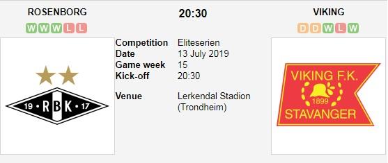 Rosenborg-vs-Viking-Noi-dai-mach-tran-bat-bai-20h30-ngay-13-7-giai-vo-dich-quoc-gia-Na-Uy-Eliteserien-1