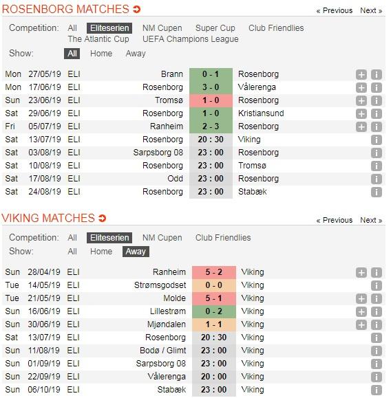 Rosenborg-vs-Viking-Noi-dai-mach-tran-bat-bai-20h30-ngay-13-7-giai-vo-dich-quoc-gia-Na-Uy-Eliteserien-5