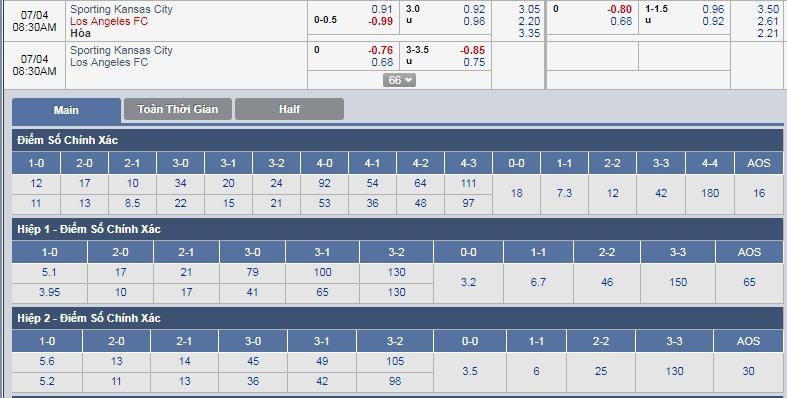 Sporting-Kansas-vs-Los-Angeles-Khang-dinh-dang-cap-07h30-ngay-4-7-giai-nha-nghe-My-MLS-3