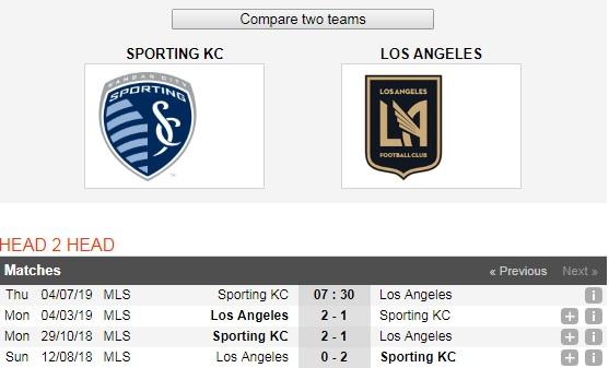 Sporting-Kansas-vs-Los-Angeles-Khang-dinh-dang-cap-07h30-ngay-4-7-giai-nha-nghe-My-MLS-6
