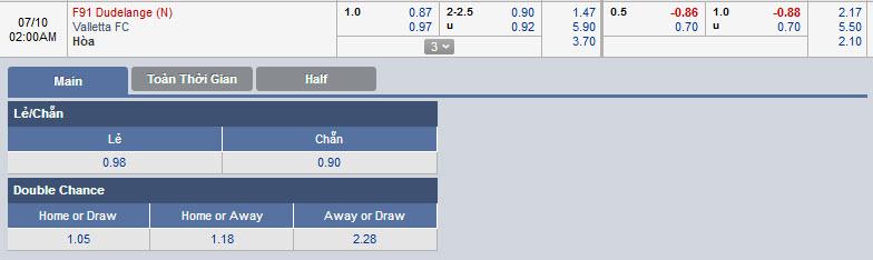 dudelange-vs-valletta-01h00-ngay-10-07-1