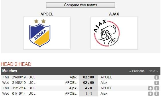 APOEL-vs-Ajax-Amsterdam-Doi-khach-khang-dinh-dang-cap-02h00-ngay-21-8-Vong-loai-Cup-C1-chau-Au-Play-off-Champions-League-6