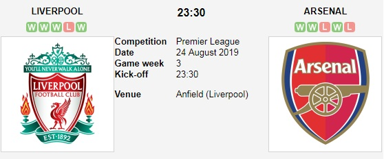 Liverpool-vs-Arsenal-Doc-chiem-ngoi-dau-23h30-ngay-24-8-Giai-ngoai-hang-Anh-Premier-League-1