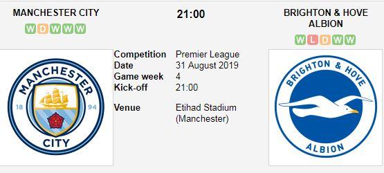 Manchester-City-vs-Brighton-DKVD-thi-uy-suc-manh-21h00-ngay-31-8-giai-ngoai-hang-Anh-Premier-League-1
