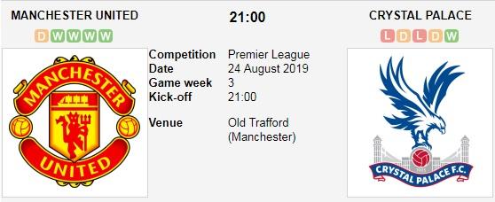 Manchester-United-vs-Crystal-Palace-Quy-do-trut-gian-21h00-ngay-24-8-Giai-ngoai-hang-Anh-Premier-League-1