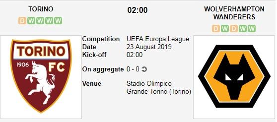 Torino-vs-Wolverhampton-Loi-the-cho-chu-nha-02h00-ngay-23-8-Vong-loai-cup-C2-chau-Au-Play-off-Europa-Leauge-1