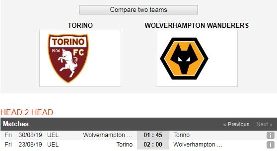 Torino-vs-Wolverhampton-Loi-the-cho-chu-nha-02h00-ngay-23-8-Vong-loai-cup-C2-chau-Au-Play-off-Europa-Leauge-6