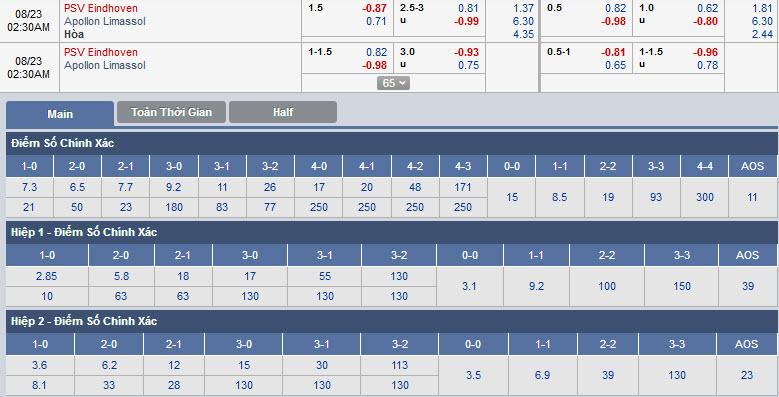 psv-vs-apollon-01h30-ngay-23-08-1