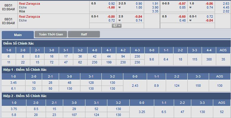 real-zaragoza-vs-elche-02h00-ngay-31-08-1