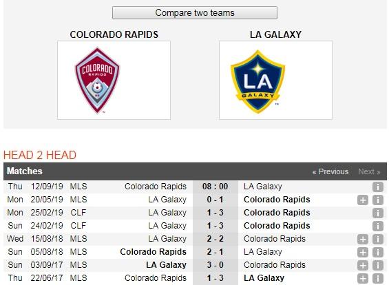 Colorado-Rapids-vs-LA-Galaxy-Loi-the-san-nha-08h00-ngay-12-9-Giai-nha-nghe-My-MLS-6