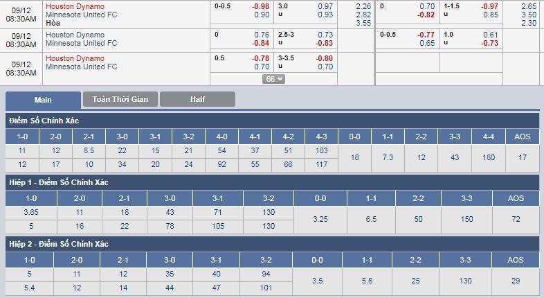 Houston-Dynamo-vs-Minnesota-Unite-Khach-lan-chu-07h30-ngay-12-9-Giai-nha-nghe-My-MLS-3