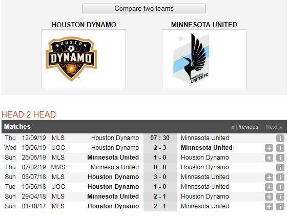Houston-Dynamo-vs-Minnesota-Unite-Khach-lan-chu-07h30-ngay-12-9-Giai-nha-nghe-My-MLS-6