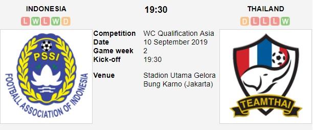 Indonesia-vs-Thai-Lan-Voi-chien-chua-tinh-giac-19h30-ngay-10-9-vong-loai-world-cup-2022-khu-vuc-chau-a-fifa-world-cup-2022-asia-qualifiers-2