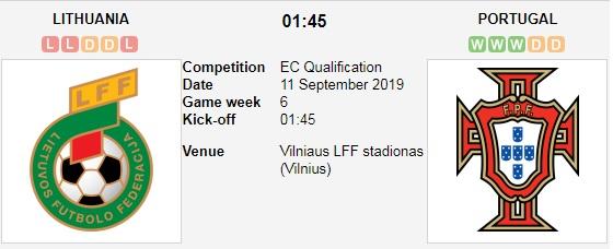 Lithuania-vs-Bo-Dao-Nha-DKVD-thi-uy-suc-manh-01h45-ngay-11-9-Vong-loai-giai-VDQG-chau-Au-Euro-2020-1