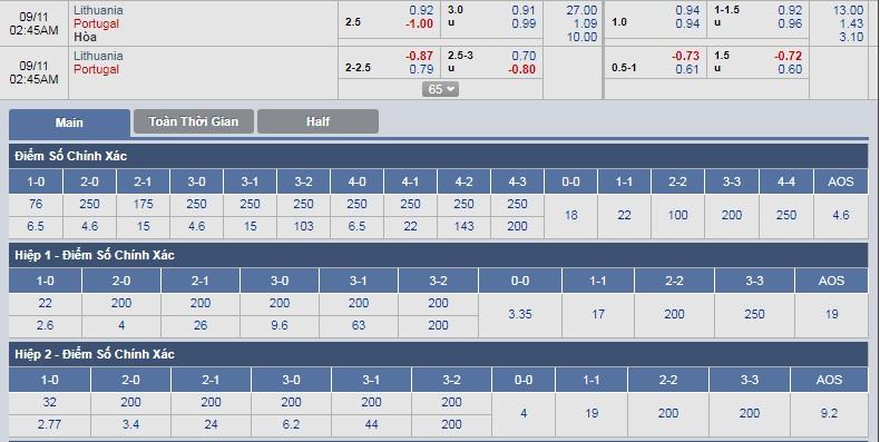 Lithuania-vs-Bo-Dao-Nha-DKVD-thi-uy-suc-manh-01h45-ngay-11-9-Vong-loai-giai-VDQG-chau-Au-Euro-2020-3