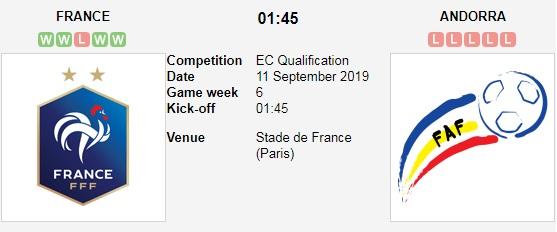 Phap-vs-Andorra-DKVD-the-gioi-thi-uy-suc-manh-01h45-ngay-11-9-Vong-loai-giai-VDQG-chau-Au-Euro-2020-1