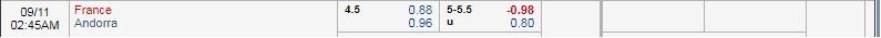 Phap-vs-Andorra-DKVD-the-gioi-thi-uy-suc-manh-01h45-ngay-11-9-Vong-loai-giai-VDQG-chau-Au-Euro-2020-3