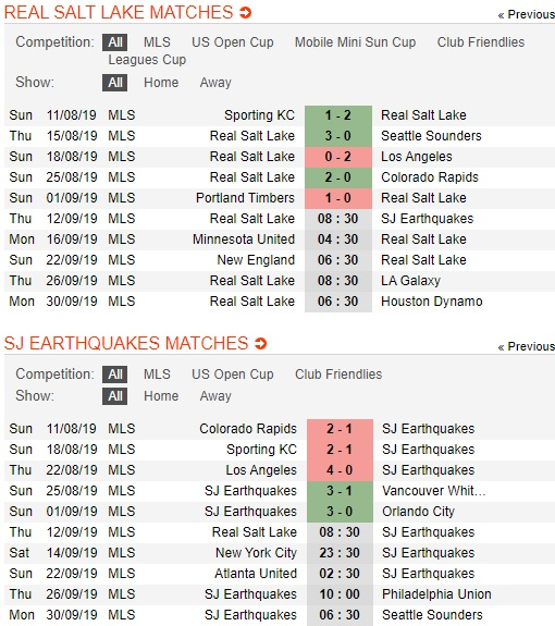 Real-Salt-Lake-vs-San-Jose-tin-vao-khach-08h30-ngay-12-9-giai-bong-da-nha-nghe-my-usa-mls-2019-4