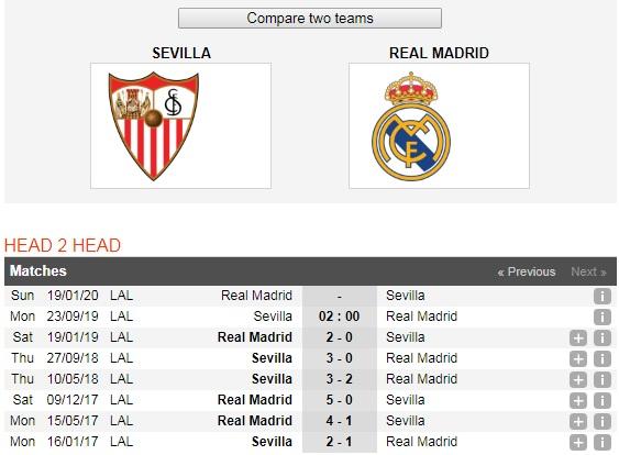 Sevilla-vs-Real-Madrid-Loi-the-san-nha-02h00-ngay-23-9-giai-VDQG-Tay-Ban-Nha-La-Liga-6