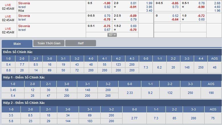 slovenia-vs-israel-01h45-ngay-10-09-1