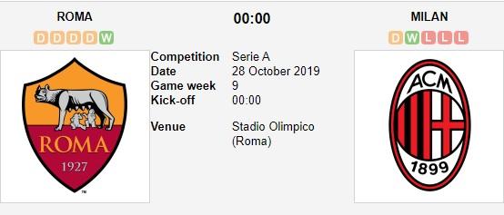 AS-Roma-vs-AC-Milan-Khach-trong-coi-hon-mang-00h00-ngay-28-10-VDQG-Italia-Serie-A-1