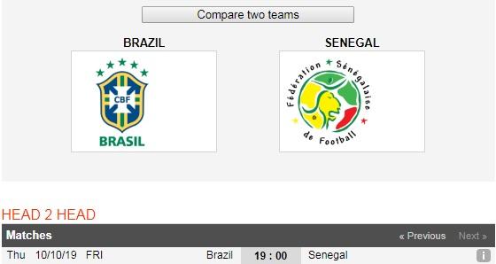 Brazil-vs-Senegal-Dieu-Samba-loi-cuon-19h00-ngay-10-10-Giao-huu-quoc-te-6