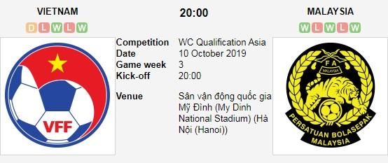Viet-Nam-vs-Malaysia-Chien-thang-dau-tien-cho-chu-nha20h00-ngay-10-10-Vong-loai-World-Cup-2022-1