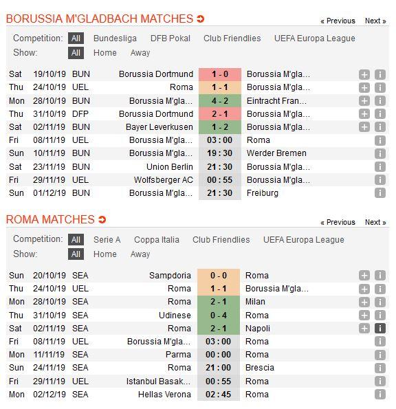 gladbach-vs-as-roma-bat-phan-thang-bai-03h00-ngay-08-11-cup-c2-chau-au-europa-league-3