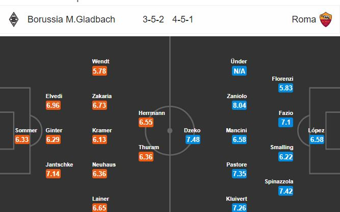 gladbach-vs-as-roma-bat-phan-thang-bai-03h00-ngay-08-11-cup-c2-chau-au-europa-league