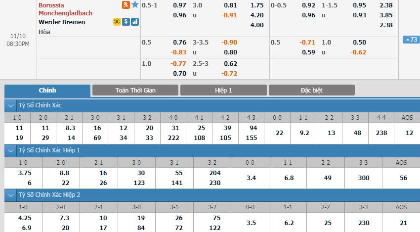 gladbach-vs-bremen-19h30-ngay-10-11-1