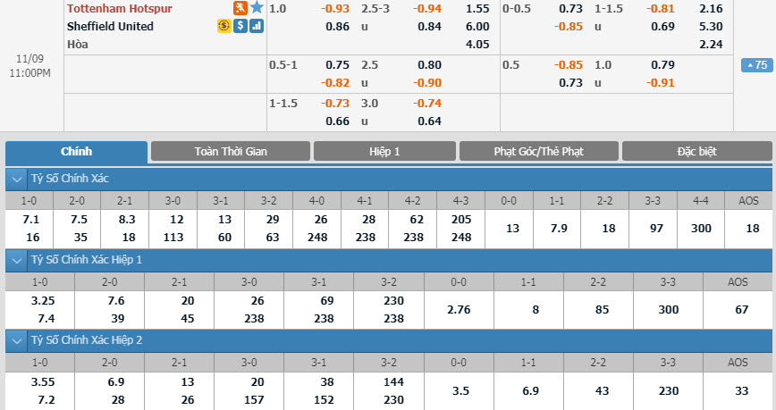 tottenham-vs-sheffield-united-22h00-ngay-09-11-1