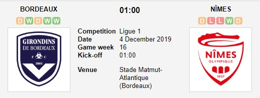 Bordeaux-vs-Nimes-Bat-nat-ke-dai-cho-01h00-ngay-04-12-VDQG-Phap-Ligue-1-2