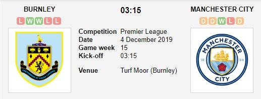 Burnley-vs-Man-City-Lieu-thuoc-cho-trai-tim-03h15-ngay-04-121-Ngoai-hang-Anh-Premier-League-3