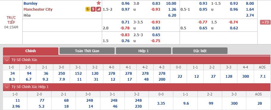 Burnley-vs-Man-City-Lieu-thuoc-cho-trai-tim-03h15-ngay-04-121-Ngoai-hang-Anh-Premier-League-4