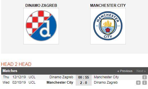 Dinamo-Zagreb-vs-Man-City-Loi-the-san-nha-00h55-ngay-12-12-Cup-C1-chau-Au-Champions-League-6